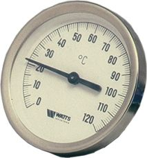 FTM Thermometer